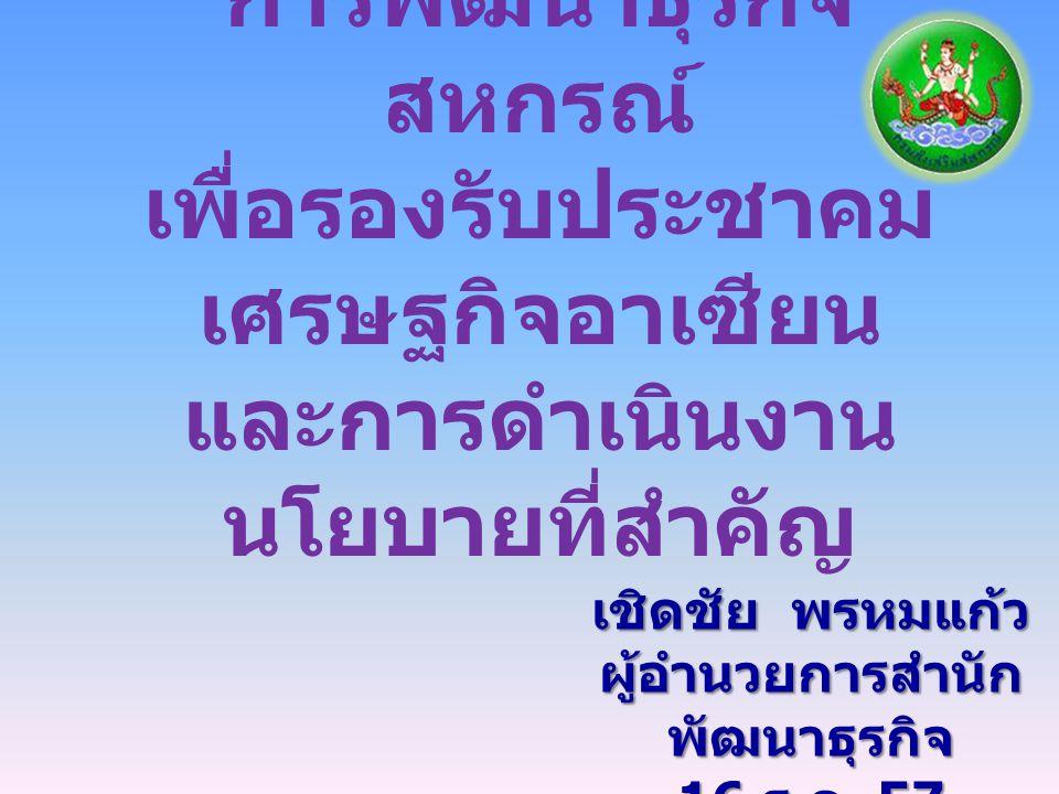 การพัฒนาธุรกิจ สหกรณ์ เพื่อรองรับประชาคม เศรษฐกิจอาเซียน และการดำเนินงาน นโยบายที่สำคัญ เชิดชัย พรหมแก้ว ผู้อำนวยการสำนัก พัฒนาธุรกิจ 16 ธ. ค. 57