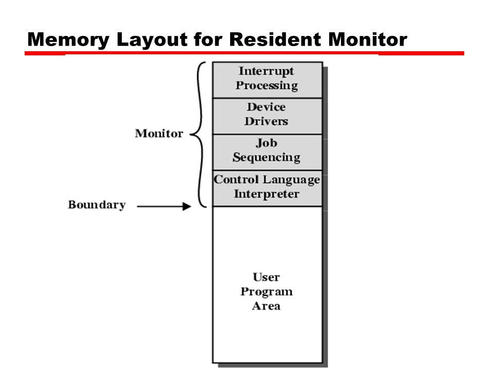 19 Communication Master-slave Relationship CPU จะเริ่ม start และ stop หรือ change การ ทำงานของ Channel ส่วน Channel จะติดต่อ กลับมาที่ CPU โดยวิธี Int