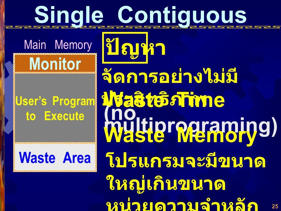 24 Single Contiguous Main Memory Monitor User's Program to Execute Waste Area วิธีการ บรรจุ User's Program ลงได้ที ละโปรแกรมเท่านั้น โปรแกรมจะมี ขนาดใ