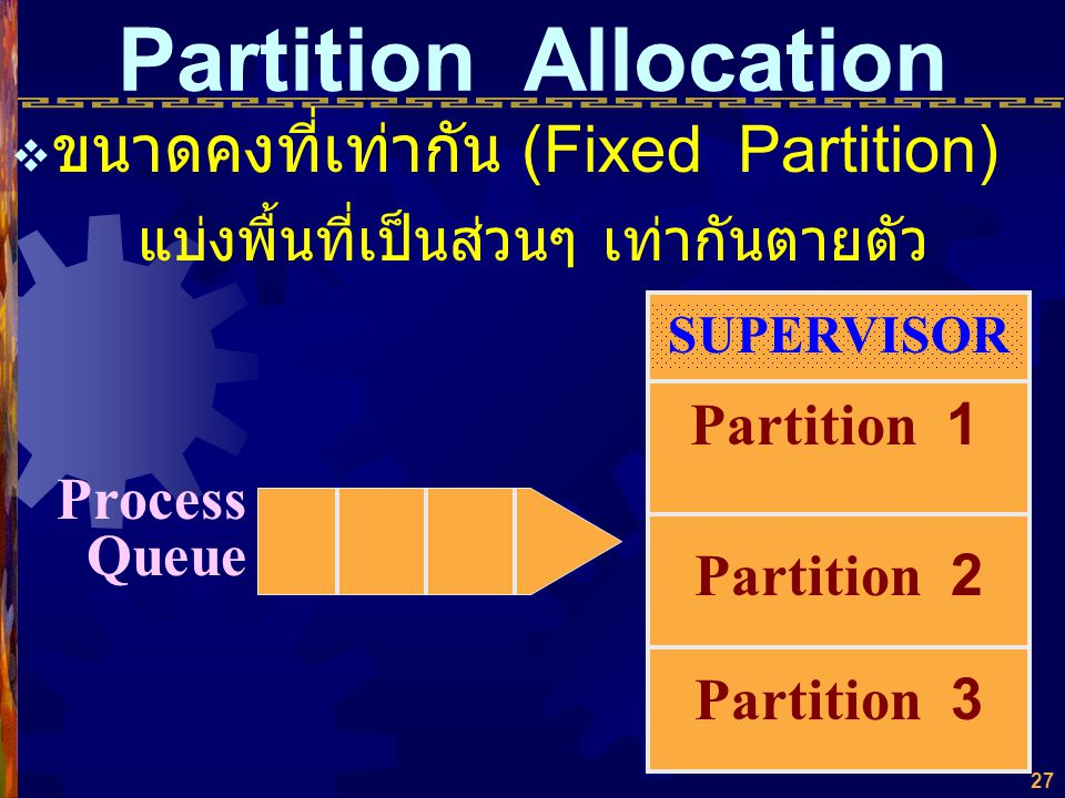 26 Partition Allocation Fixed Partition or Static Partition Dynamic Partition ๏ Variable Partition ๏ Relocatable Partition MFT : Multiprograming with