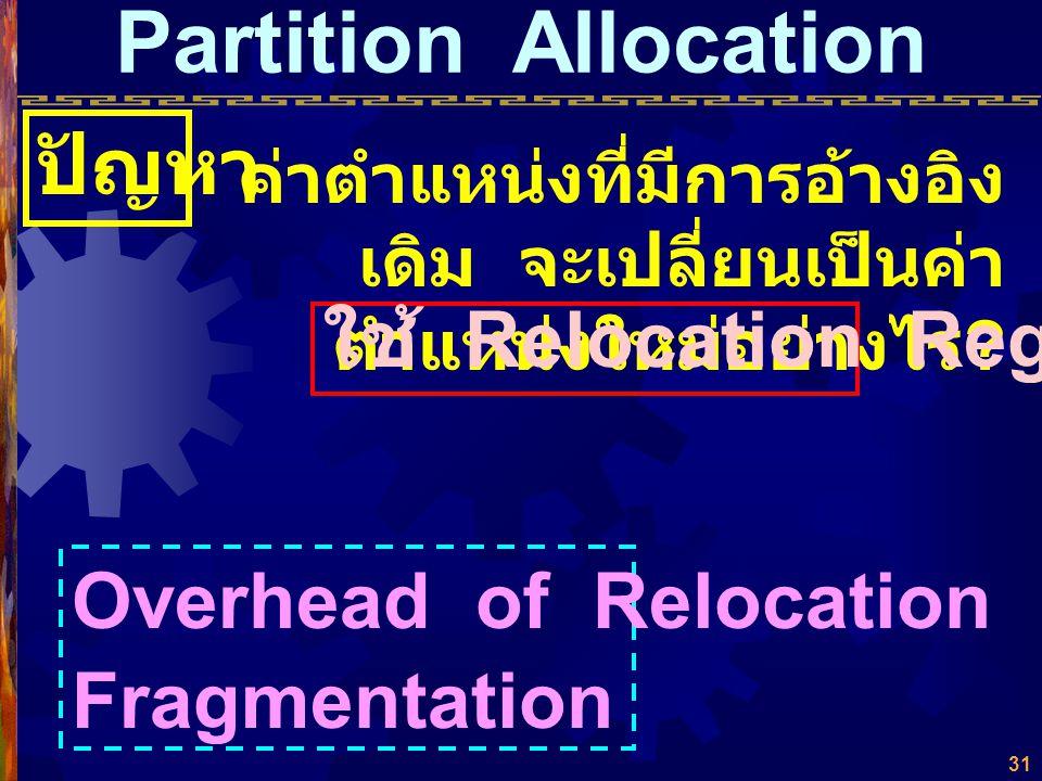 30  ขยับพื้นที่ได้ (Relocatable Partition) แบ่งพื้นที่เป็นส่วนๆ แต่สามารถขยับชิด กันได้ (Compact) JOB 1 JOB 3 JOB 6 พื้นที่ว่าง Process Queue SUPERVI