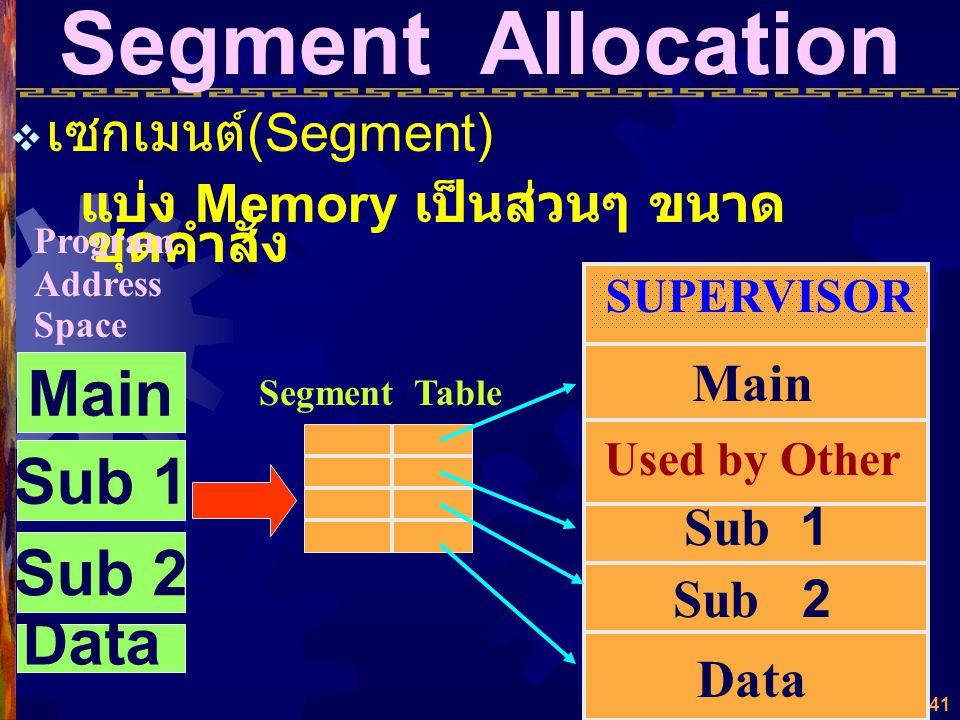 40 Segment Allocation จัดแบ่ง Program Address Space ออกเป็น ส่วนๆ ที่สมบูรณ์ เรียกว่า Segment จัดแบ่ง Memory Address Space ออกเป็นส่วนๆ ตาม ขนาด Segme