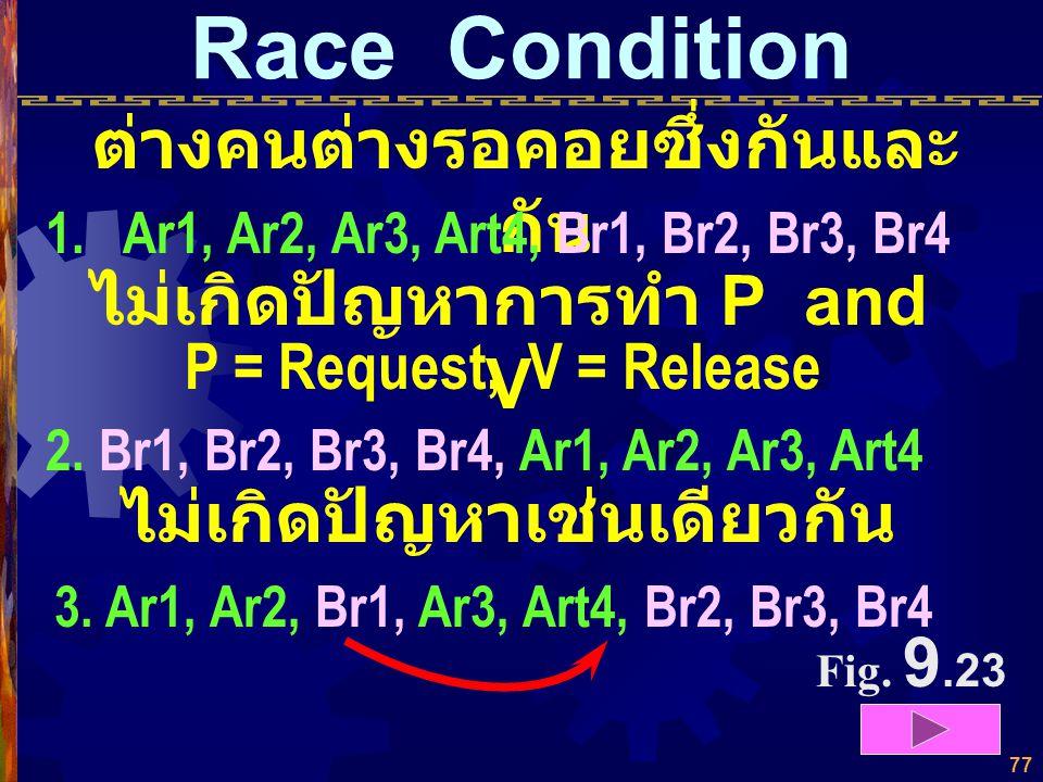 76 Race Condition สอง Process เรียกใช้ ข้อมูล หรือ Resource พร้อมกัน Supervisor Process 1 Process 2 Print Request Printer