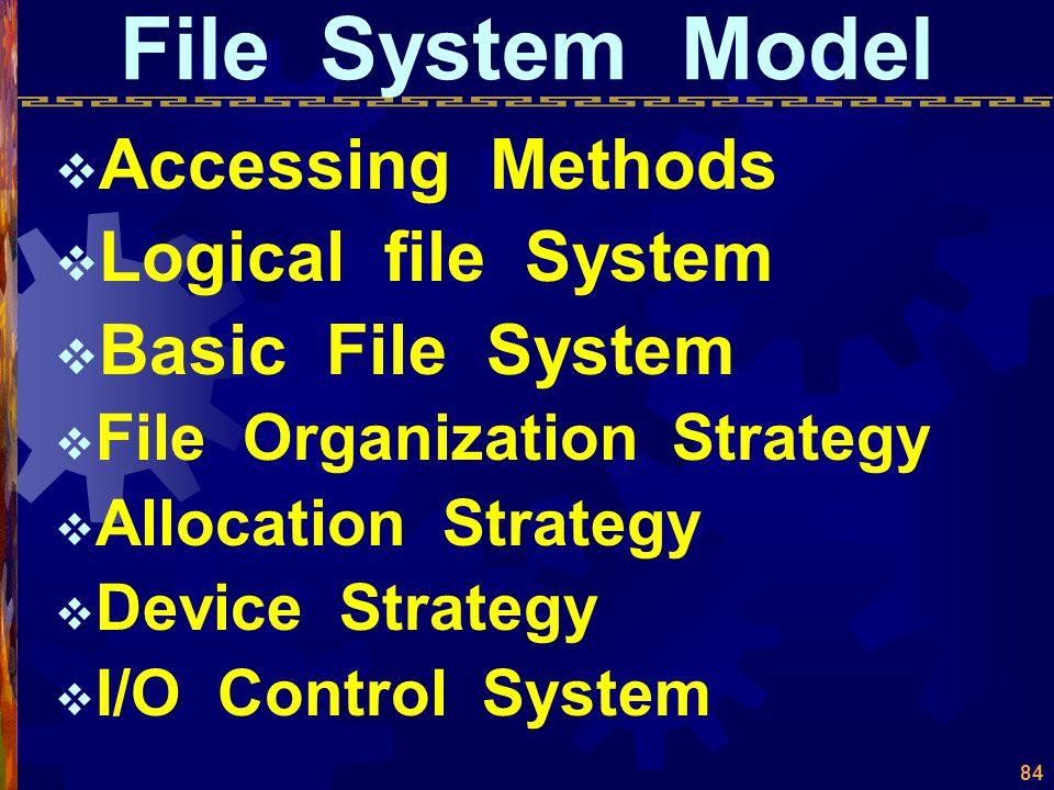 File System  File System Model  File Directory