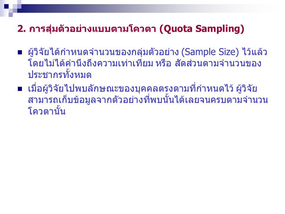 2. การสุ่มตัวอย่างแบบตามโควตา (Quota Sampling) ผู้วิจัยได้กำหนดจำนวนของกลุ่มตัวอย่าง (Sample Size) ไว้แล้ว โดยไม่ได้คำนึงถึงความเท่าเทียม หรือ สัดส่วน