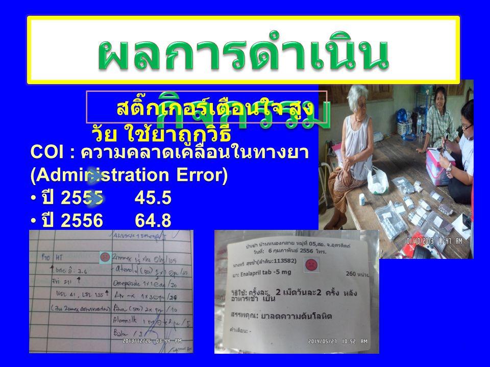 . COI : ความคลาดเคลื่อนในทางยา (Administration Error) ปี 2555 45.5 ปี 2555 45.5 ปี 2556 64.8 ปี 2556 64.8 สติ๊กเกอร์เตือนใจ สูง วัย ใช้ยาถูกวิธี