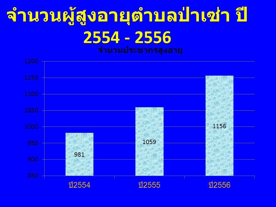 จำนวนผู้สูงอายุตำบลป่าเซ่า ปี 2554 - 2556