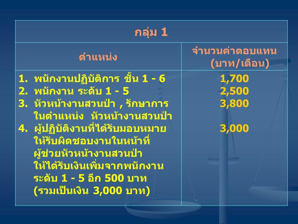 กลุ่ม 1 ตำแหน่ง จำนวนค่าตอบแทน (บาท/เดือน) 1.พนักงานปฏิบัติการ ชั้น 1 - 6 2.