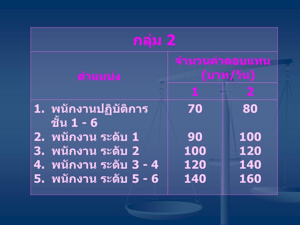 กลุ่ม 2 ตำแหน่ง จำนวนค่าตอบแทน (บาท/วัน) 12 1.พนักงานปฏิบัติการ ชั้น 1 - 6 2.