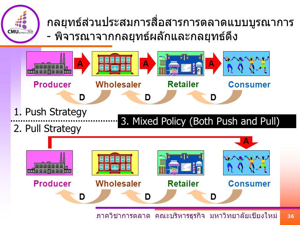 ภาควิชาการตลาด คณะบริหารธุรกิจ มหาวิทยาลัยเชียงใหม่ 36 ProducerWholesaler Retailer Consumer A D A D A D 1. Push Strategy ProducerWholesalerRetailerCon