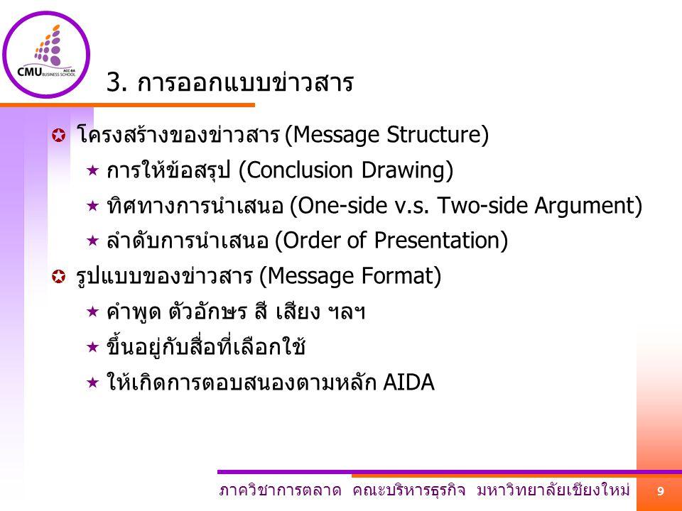 ภาควิชาการตลาด คณะบริหารธุรกิจ มหาวิทยาลัยเชียงใหม่ 9 3. การออกแบบข่าวสาร  โครงสร้างของข่าวสาร (Message Structure)  การให้ข้อสรุป (Conclusion Drawin