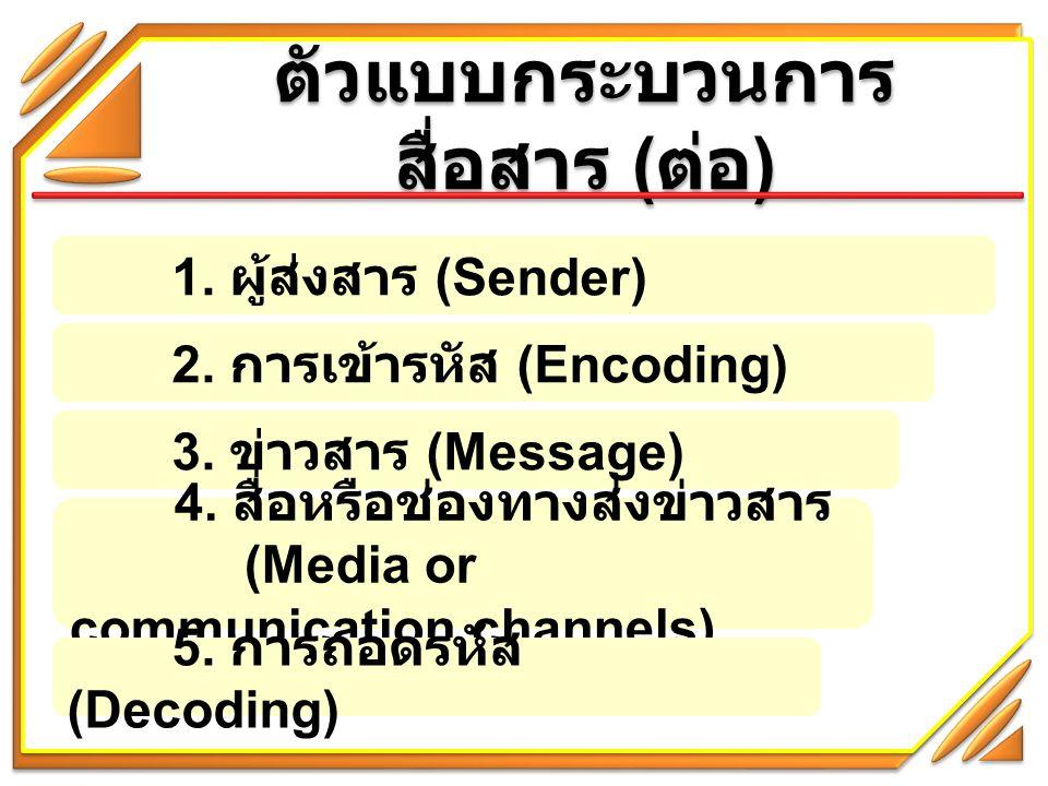 ตัวแบบกระบวนการ สื่อสาร ( ต่อ ) 6.ผู้รับสาร (Receiver) 7.