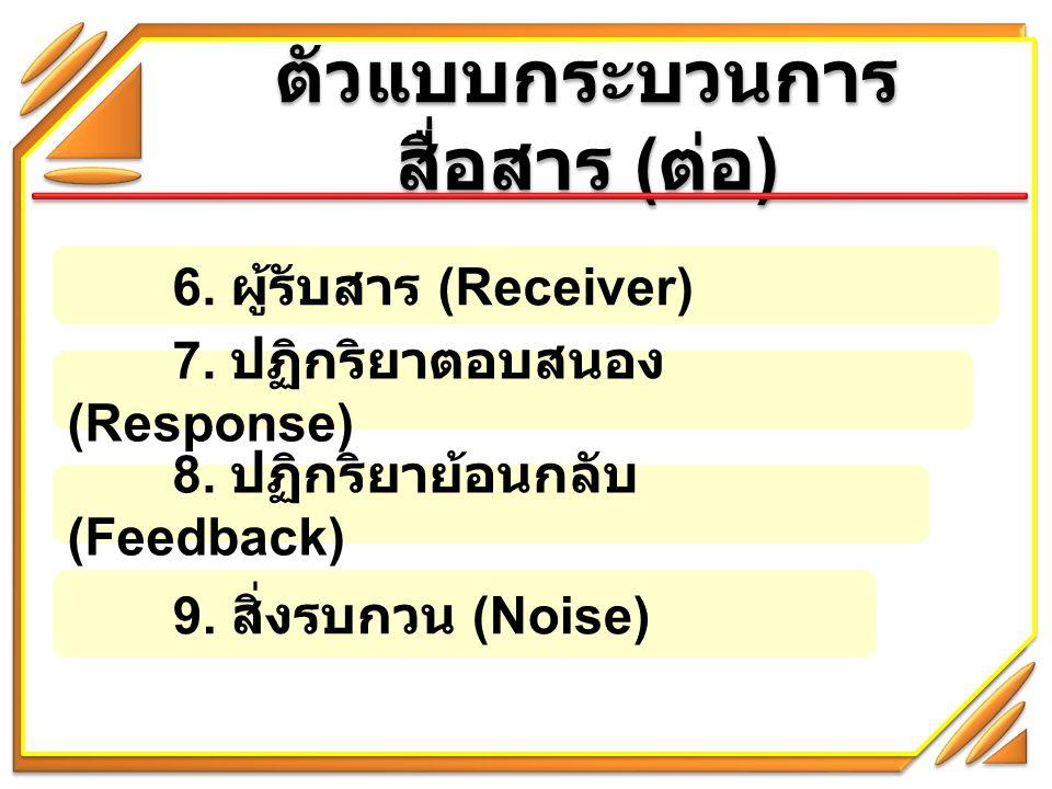 ช่องทางการสื่อสาร 1.ช่องทางการสื่อสารที่ใช้ บุคคล (Personal communication channels) 2.