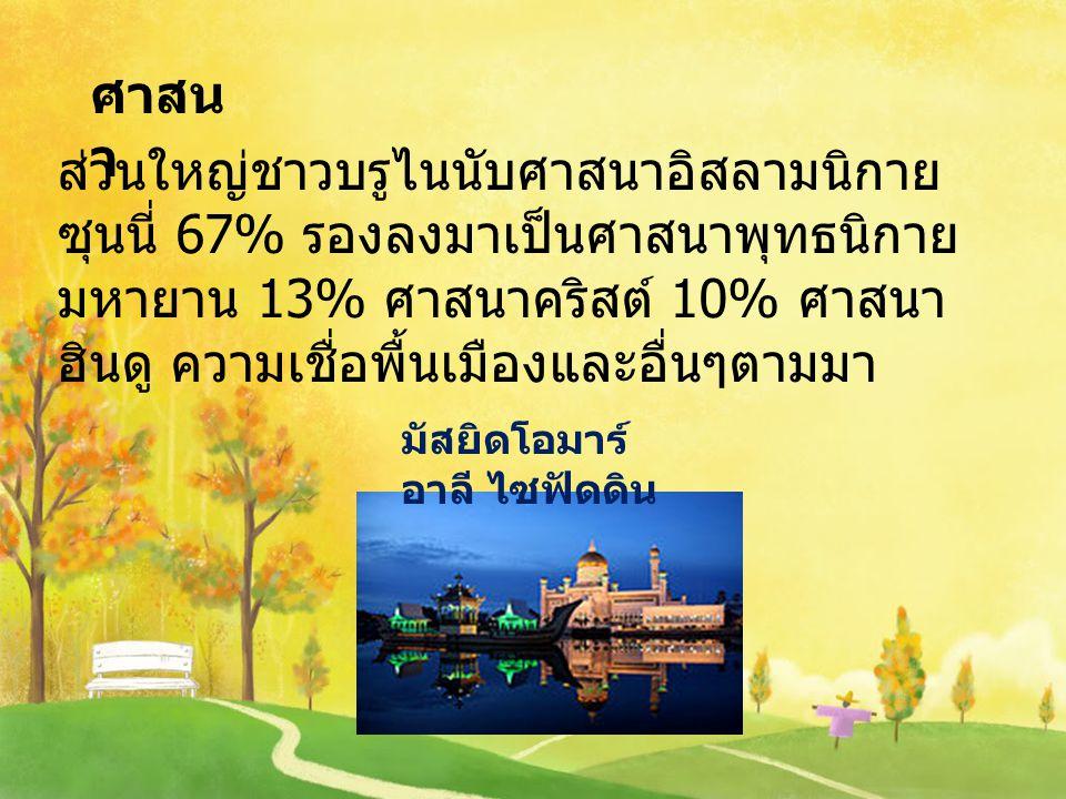 http://th.wikipedia.org/wiki/%E0%B8%9B %E0%B8%A3%E0%B8%B0%E0%B9%80 %E0%B8%97%E0%B8%A8%E0%B8%9A %E0%B8%A3%E0%B8%B9%E0%B9%84 %E0%B8%99 http://www.thaifranchisecenter.com/ AEC/brunei.php