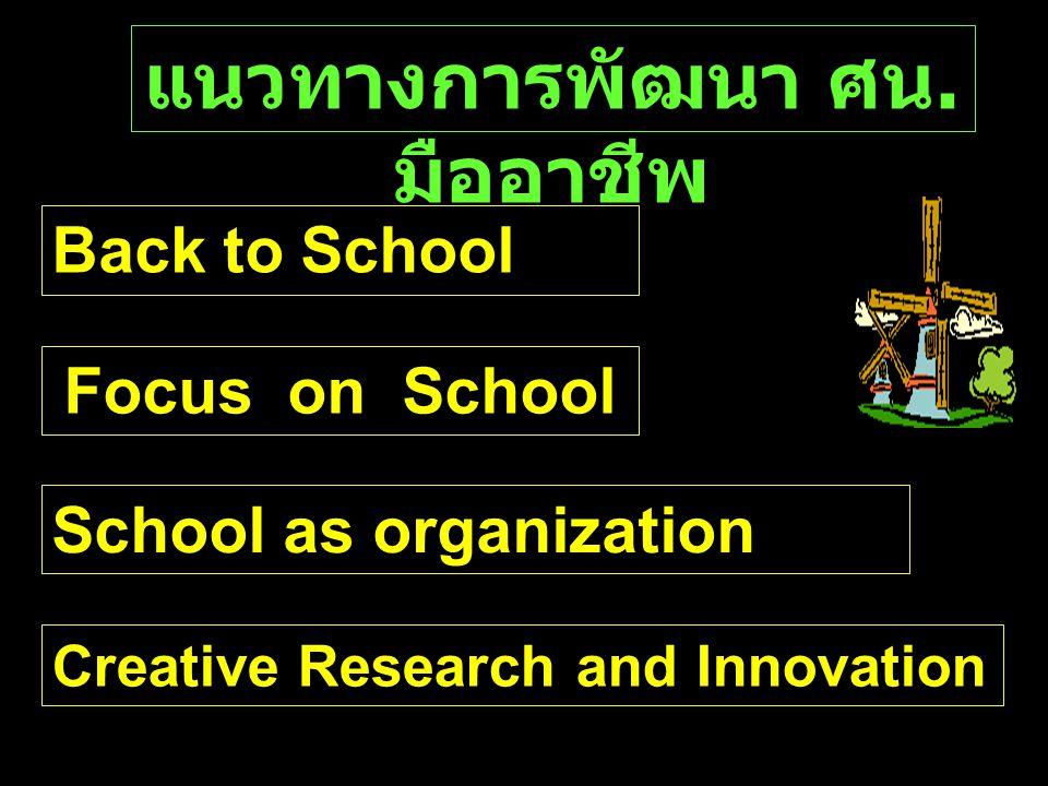 แนวทางการพัฒนา ศน. มืออาชีพ Back to School Focus on School School as organization Creative Research and Innovation
