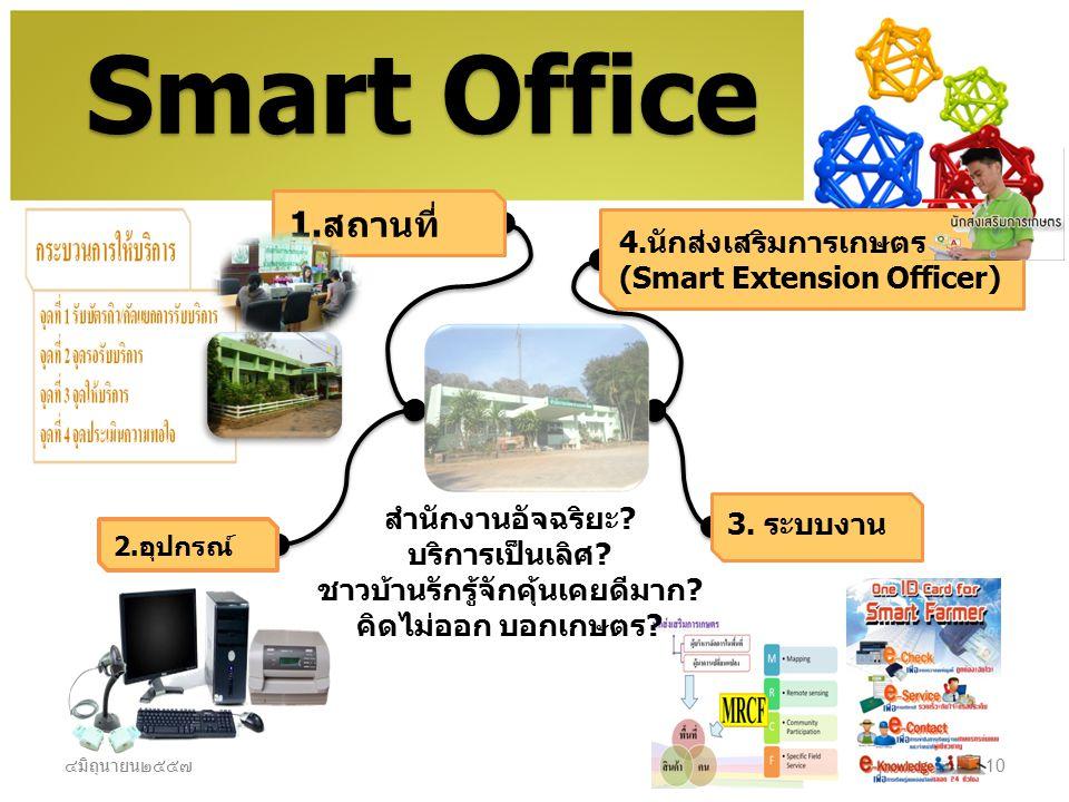 Smart Office 2.อุปกรณ์ 4.นักส่งเสริมการเกษตร (Smart Extension Officer) 1.สถานที่ 3. ระบบงาน สำนักงานอัจฉริยะ? บริการเป็นเลิศ? ชาวบ้านรักรู้จักคุ้นเคยด