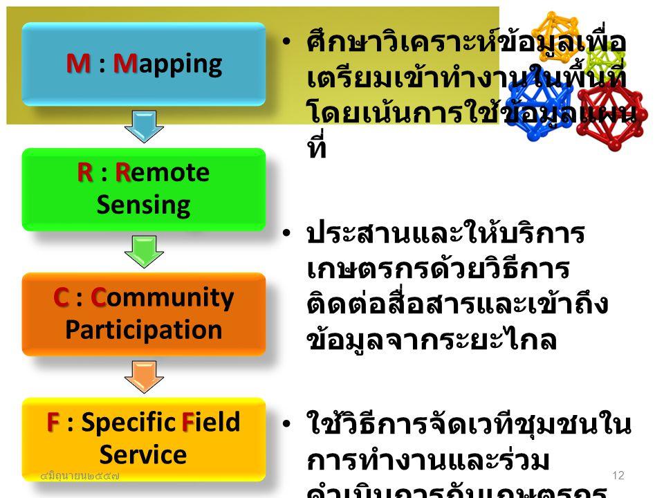 M M M : Mapping R R R : Remote Sensing C C C : Community Participation F F F : Specific Field Service ศึกษาวิเคราะห์ข้อมูลเพื่อ เตรียมเข้าทำงานในพื้นท
