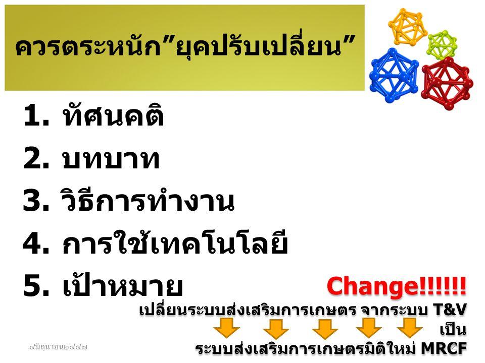 """ควรตระหนัก""""ยุคปรับเปลี่ยน"""" 1.ทัศนคติ 2.บทบาท 3.วิธีการทำงาน 4.การใช้เทคโนโลยี 5.เป้าหมาย Change!!!!!! เปลี่ยนระบบส่งเสริมการเกษตร จากระบบ T&V เป็น ระบ"""