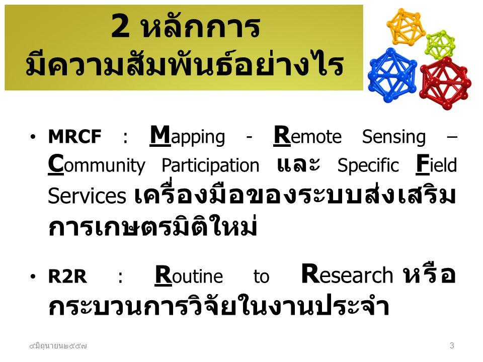2 หลักการ มีความสัมพันธ์อย่างไร MRCF : M apping - R emote Sensing – C ommunity Participation และ Specific F ield Services เครื่องมือของระบบส่งเสริม กา