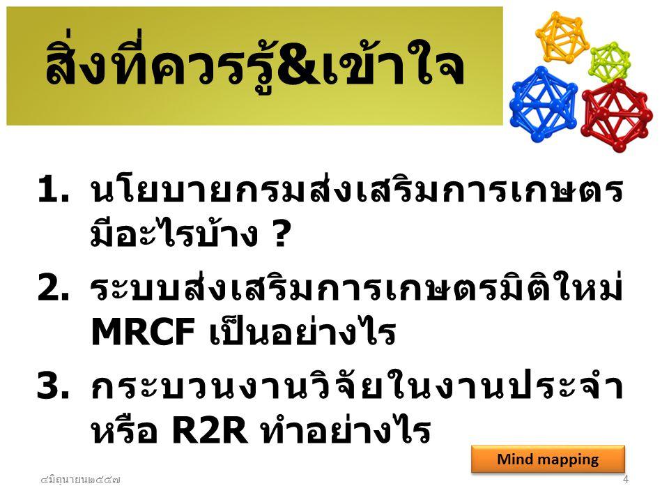 สิ่งที่ควรรู้&เข้าใจ 1.นโยบายกรมส่งเสริมการเกษตร มีอะไรบ้าง ? 2.ระบบส่งเสริมการเกษตรมิติใหม่ MRCF เป็นอย่างไร 3.กระบวนงานวิจัยในงานประจำ หรือ R2R ทำอย