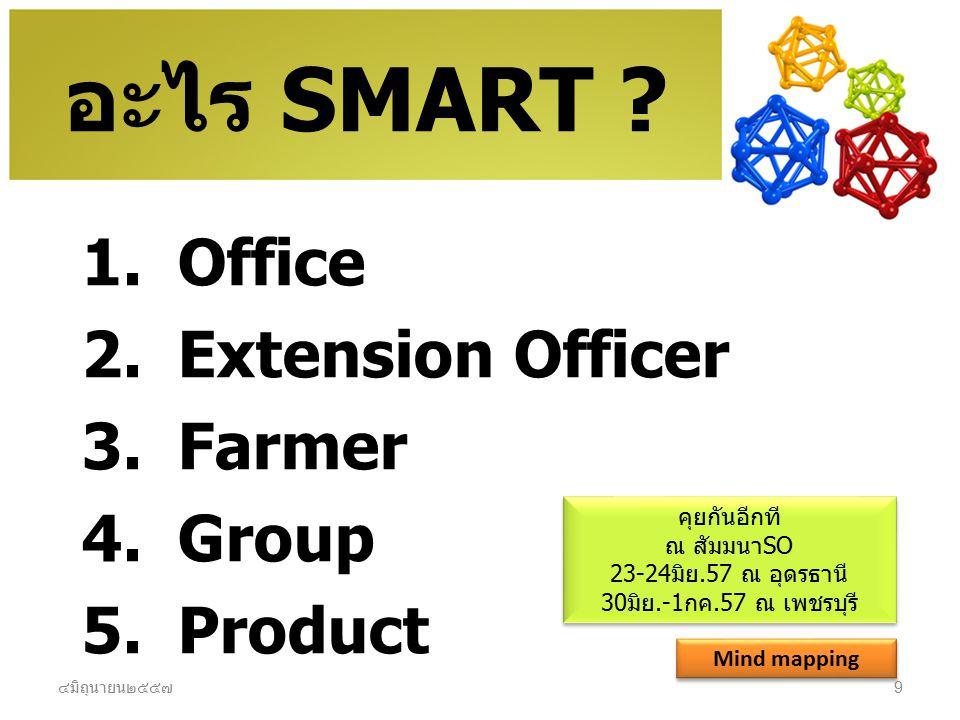 อะไร SMART ? 1.Office 2.Extension Officer 3.Farmer 4.Group 5.Product Mind mapping คุยกันอีกที ณ สัมมนาSO 23-24มิย.57 ณ อุดรธานี 30มิย.-1กค.57 ณ เพชรบุ