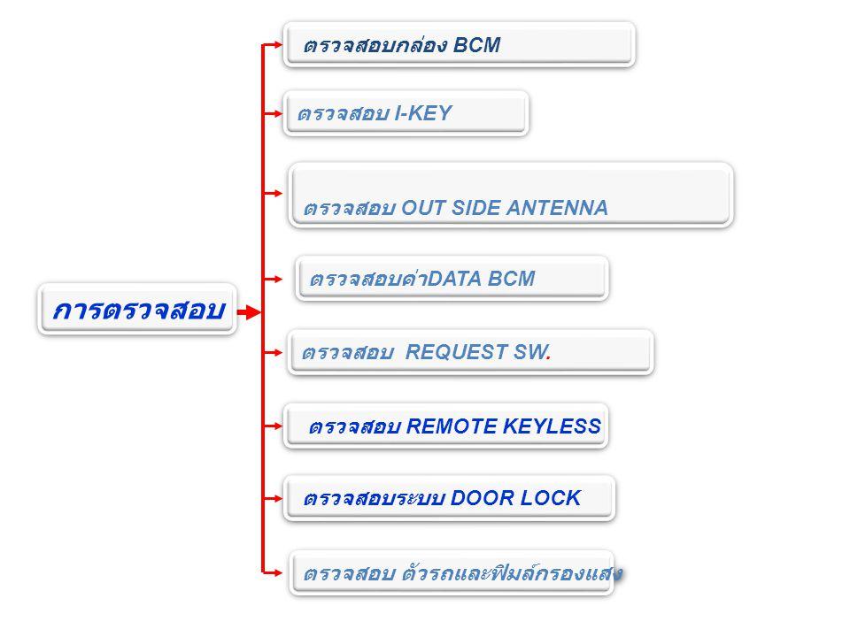 ตรวจสอบกล่อง BCM ตรวจสอบระบบ DOOR LOCK ตรวจสอบ I-KEY ตรวจสอบ ตัวรถและฟิมล์กรองแสง ตรวจสอบ OUT SIDE ANTENNA ตรวจสอบค่า DATA BCM ตรวจสอบ REMOTE KEYLESS ตรวจสอบ REQUEST SW.