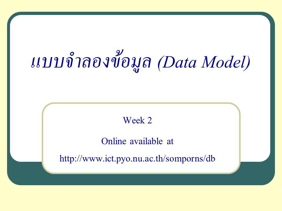 2 Contents  แบบจำลองข้อมูล (Data Model)  โมเดลเชิงสัมพันธ์ (Relational Model)  โครงสร้างข้อมูลเชิงสัมพันธ์ (Relational Data Structure)  คุณสมบัติของความสัมพันธ์ (Properties of Relations)  คีย์ (Keys)  Relation Algebra  Relation Calculus
