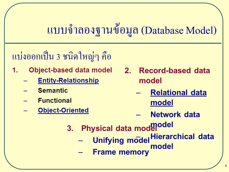 4 แบบจำลองฐานข้อมูล (Database Model) แบ่งออกเป็น 3 ชนิดใหญ่ๆ คือ 1.Object-based data model –Entity-Relationship –Semantic –Functional –Object-Oriented