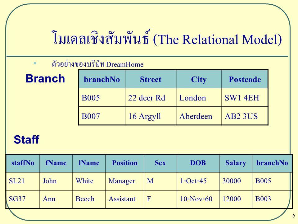 6 โมเดลเชิงสัมพันธ์ (The Relational Model) ตัวอย่างของบริษัท DreamHome branchNoStreetCityPostcode B00522 deer RdLondonSW1 4EH B00716 ArgyllAberdeenAB2