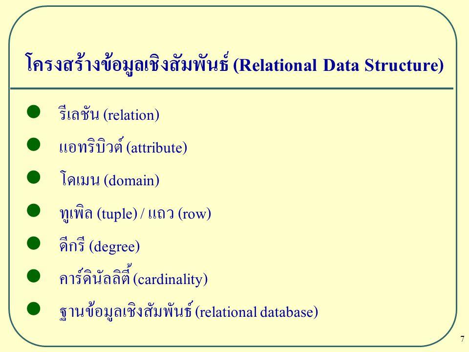 8 คุณสมบัติของความสัมพันธ์ (Properties of Relations)  รีเลชัน ต้องมีชื่อกำกับและห้ามซ้ำกัน  แต่ละแอทริบิวต์ต้องบรรจุข้อมูลเพียงค่าเดียว (single value)  ชื่อของแอทริบิวต์ในรีเลชันนั้นๆ ห้ามซ้ำกัน  ค่าข้อมูลในแอทริบิวต์นั้นๆ ต้องเป็นไปตามข้อกำหนดของโดเมน ในแอทริบิวต์นั้นๆ  การเรียงลำดับของแอทริบิวต์และทูเพิลไม่มีความสำคัญ  ข้อมูลในแต่ละทูเพิลต้องแตกต่างกัน ห้ามซ้ำ