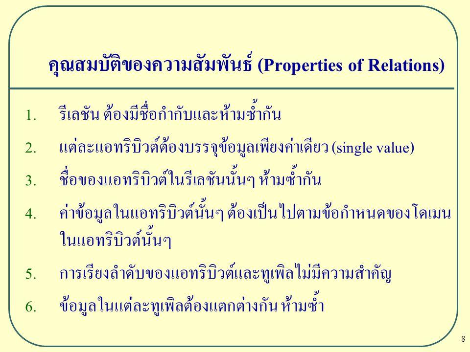 8 คุณสมบัติของความสัมพันธ์ (Properties of Relations)  รีเลชัน ต้องมีชื่อกำกับและห้ามซ้ำกัน  แต่ละแอทริบิวต์ต้องบรรจุข้อมูลเพียงค่าเดียว (single va