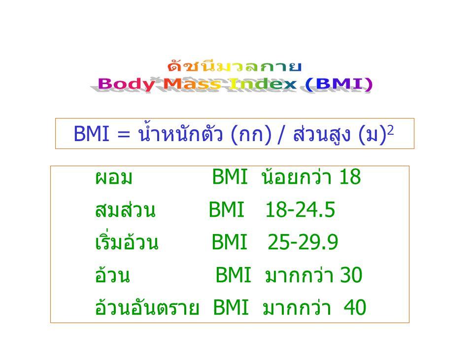 BMI = น้ำหนักตัว (กก) / ส่วนสูง (ม) 2 ผอม BMI น้อยกว่า 18 สมส่วน BMI 18-24.5 เริ่มอ้วน BMI 25-29.9 อ้วน BMI มากกว่า 30 อ้วนอันตราย BMI มากกว่า 40
