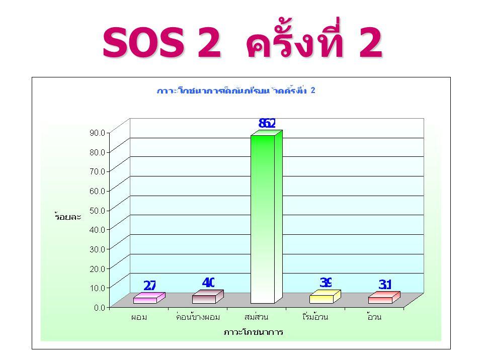 SOS 2 ครั้งที่ 2