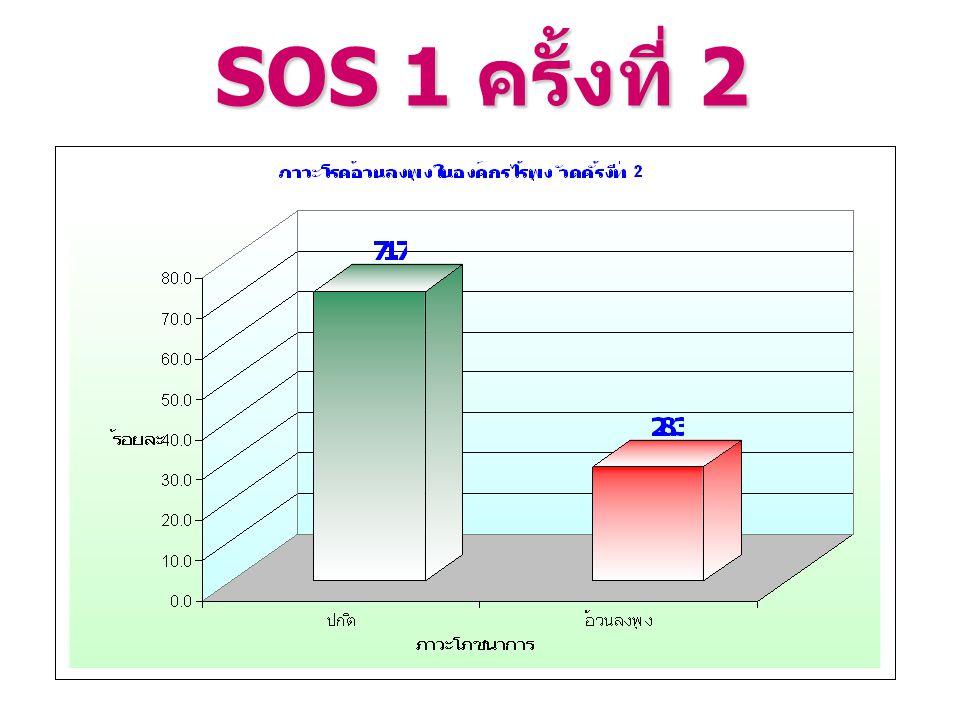 SOS 1 ครั้งที่ 2