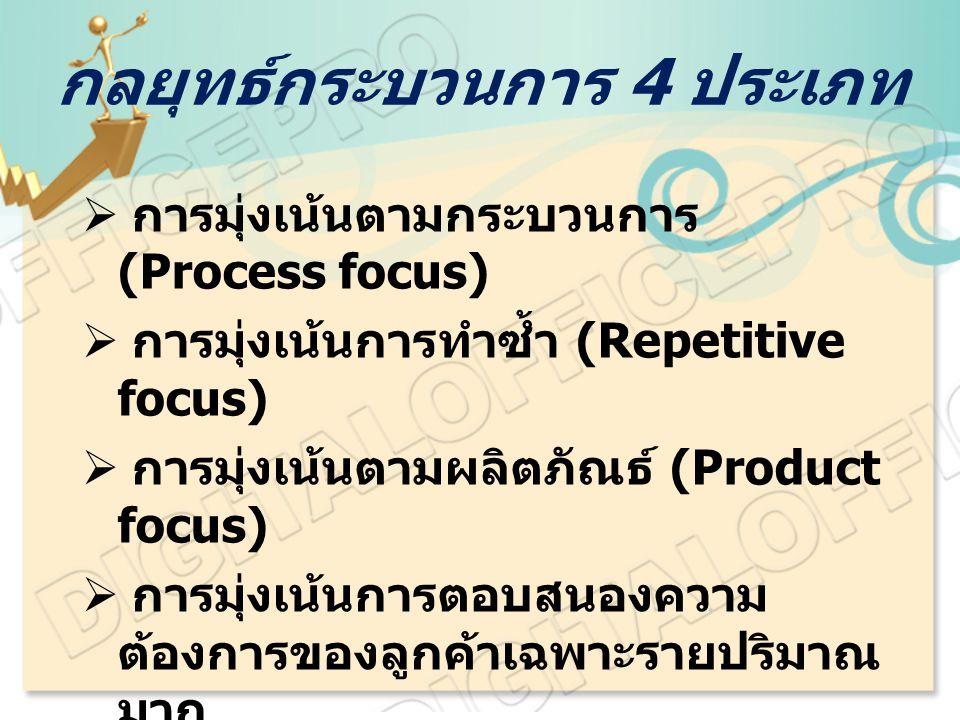 กลยุทธ์กระบวนการ 4 ประเภท  การมุ่งเน้นตามกระบวนการ (Process focus)  การมุ่งเน้นการทำซ้ำ (Repetitive focus)  การมุ่งเน้นตามผลิตภัณธ์ (Product focus)  การมุ่งเน้นการตอบสนองความ ต้องการของลูกค้าเฉพาะรายปริมาณ มาก