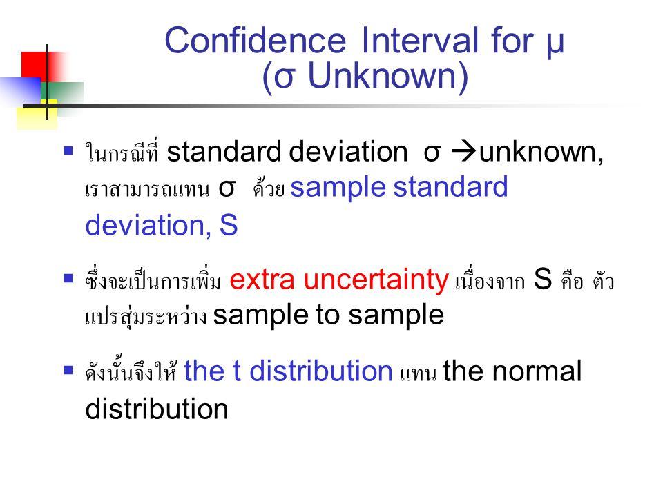 ในกรณีที่ standard deviation σ  unknown, เราสามารถแทน σ ด้วย sample standard deviation, S  ซึ่งจะเป็นการเพิ่ม extra uncertainty เนื่องจาก S คือ ตั
