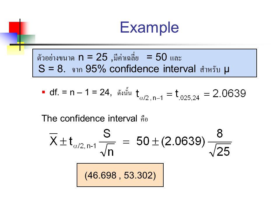 Example ตัวอย่างขนาด n = 25, มีค่าเฉลี่ย = 50 และ S = 8. จาก 95% confidence interval สำหรับ μ  df. = n – 1 = 24, ดังนั้น The confidence interval คือ
