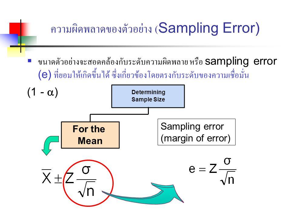 ความผิดพลาดของตัวอย่าง (Sampling Error)  ขนาดตัวอย่างจะสอดคล้องกับระดับความผิดพลาย หรือ sampling error (e) ที่ยอมให้เกิดขึ้นได้ ซึ่งเกี่ยวข้องโดยตรงก