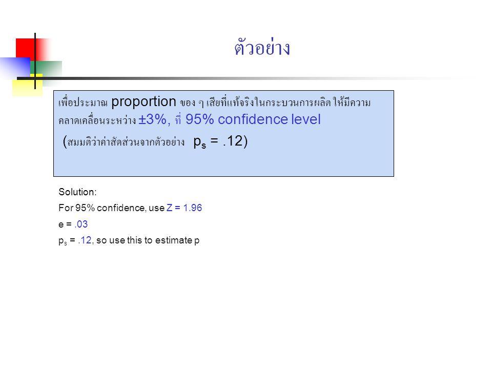 ตัวอย่าง เพื่อประมาณ proportion ของ ๆ เสียที่แท้จริงในกระบวนการผลิต ให้มีความ คลาดเคลื่อนระหว่าง ±3%, ที่ 95% confidence level ( สมมติว่าค่าสัดส่วนจาก