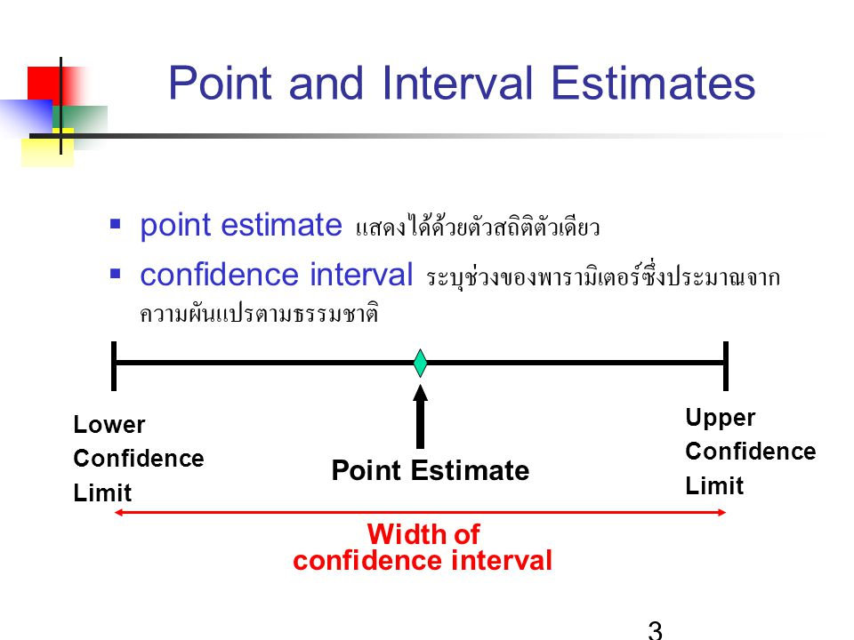 If the mean of these three values is 8.0, then X 3 must be 9 (X 3 ไม่อิสระ ) Degrees of Freedom (df) จาก, n = 3, ดังนั้น degrees of freedom = n – 1 = 3 – 1 = 2 Idea: Number of observations that are free to vary after sample mean has been calculated Example: ถ้าต้องการได้ค่าเฉลี่ยของตัวอย่างสุ่ม 3 ค่าเท่ากับ 8 Let X 1 = 7 Let X 2 = 8 What is X 3 ?