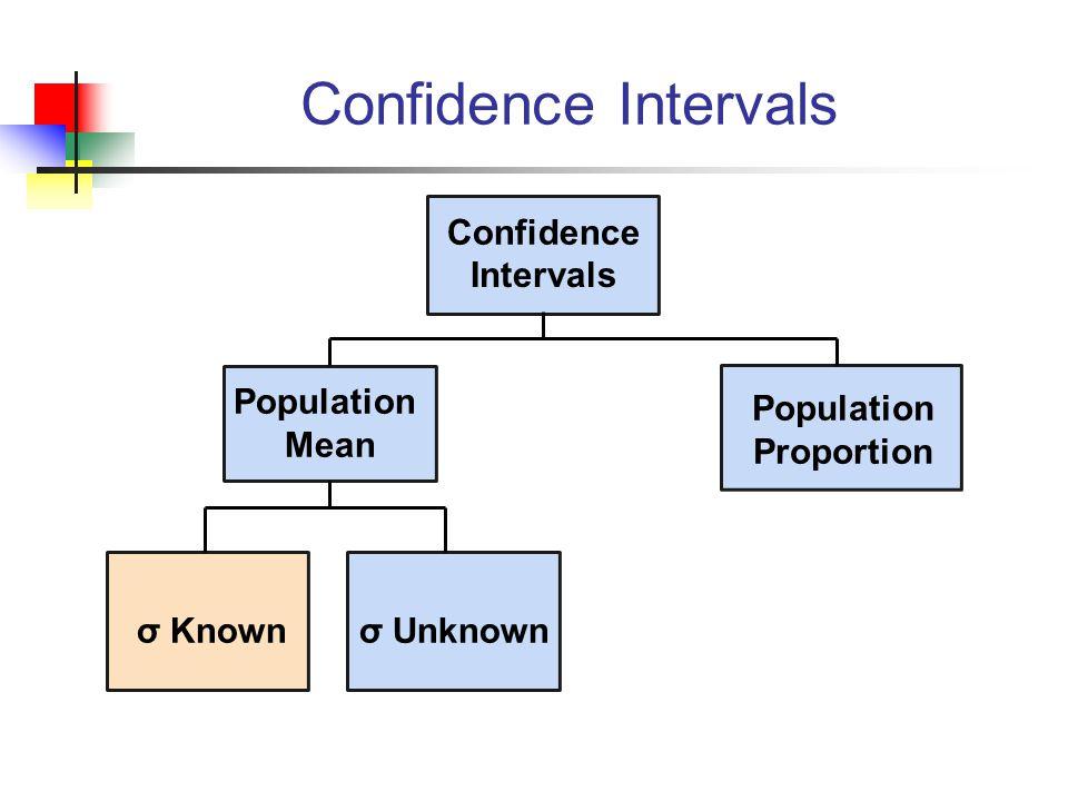 Confidence Interval for μ (σ Known)  Assumptions  รู้ค่า σ  ประชากรแจกแจงแบบปกติ  Confidence interval ประมาณได้จาก : (Z แทน ค่าวิกฤต (critical value) ที่มีความน่าจะเป็นเท่ากับ α/2)