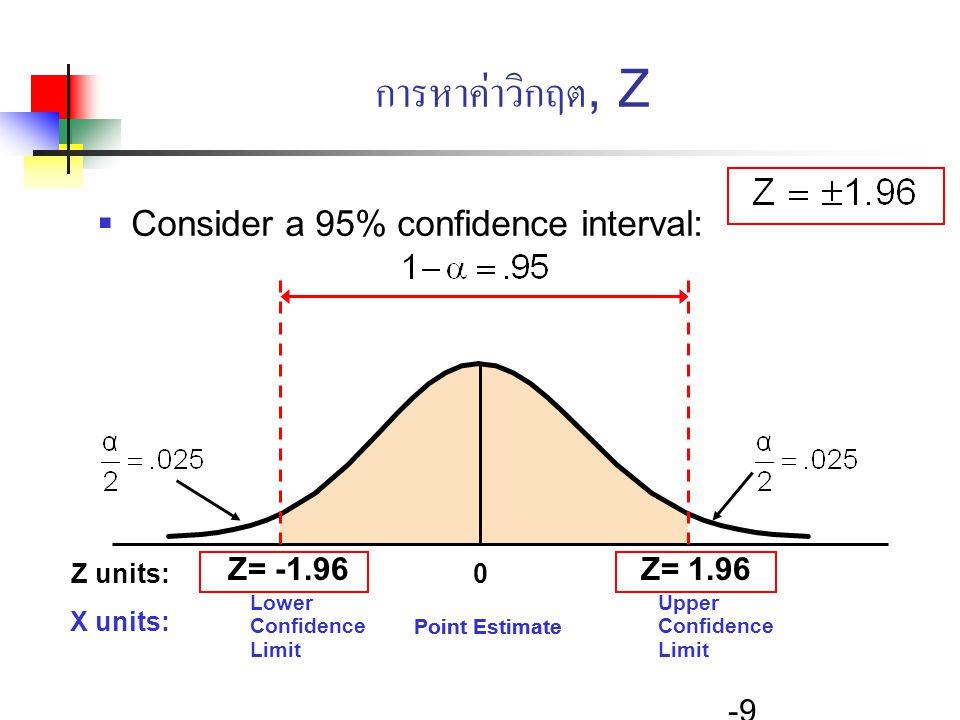 Confidence Interval Endpoints  สูตรช่วงความเชื่อมั่น  เมื่อ  Z แทน standard normal value for the level of confidence desired  p s แทน sample proportion  n แทนขนาด sample size