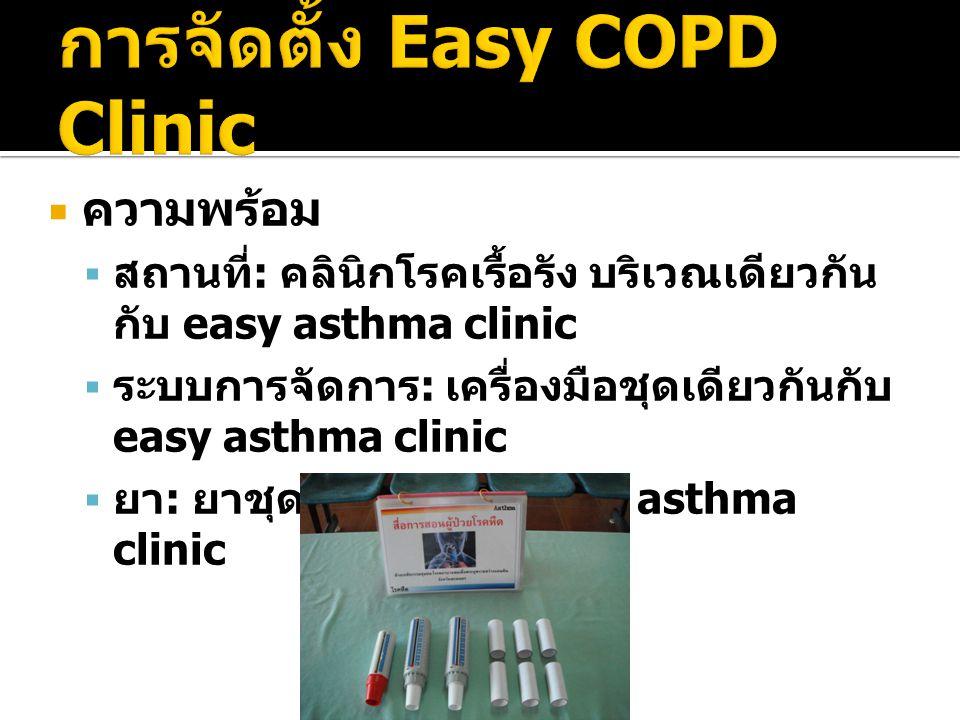  ความพร้อม  สถานที่ : คลินิกโรคเรื้อรัง บริเวณเดียวกัน กับ easy asthma clinic  ระบบการจัดการ : เครื่องมือชุดเดียวกันกับ easy asthma clinic  ยา : ย