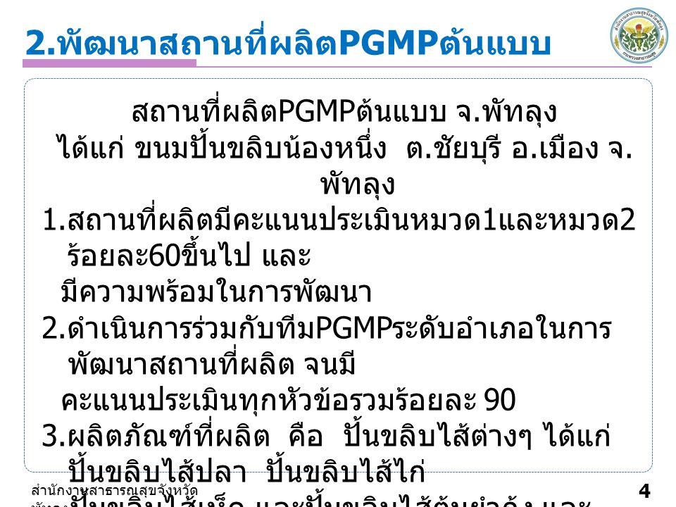 2. พัฒนาสถานที่ผลิต PGMP ต้นแบบ 4 สำนักงานสาธารณสุขจังหวัด พัทลุง สถานที่ผลิต PGMP ต้นแบบ จ.