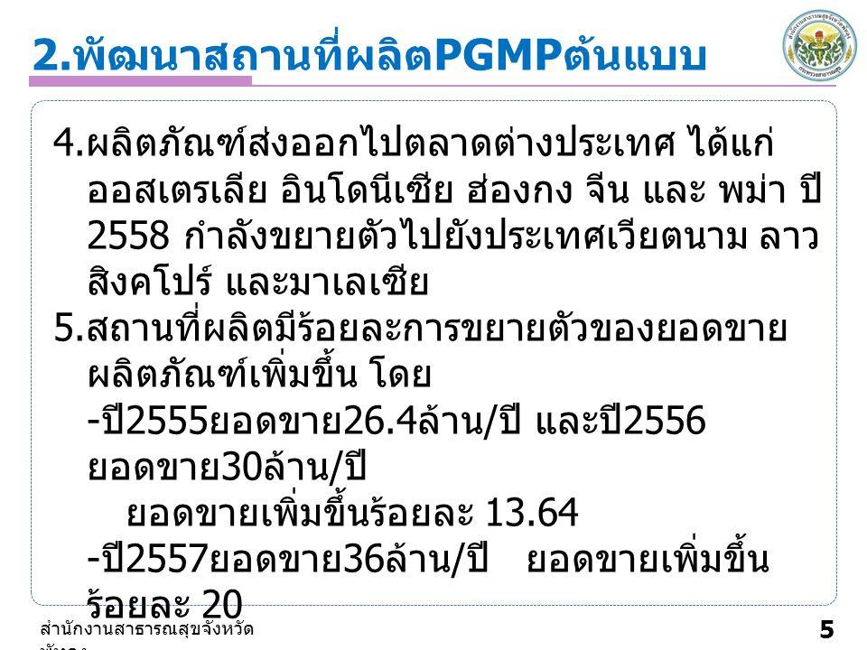 2. พัฒนาสถานที่ผลิต PGMP ต้นแบบ 5 สำนักงานสาธารณสุขจังหวัด พัทลุง 4. ผลิตภัณฑ์ส่งออกไปตลาดต่างประเทศ ได้แก่ ออสเตรเลีย อินโดนีเซีย ฮ่องกง จีน และ พม่า