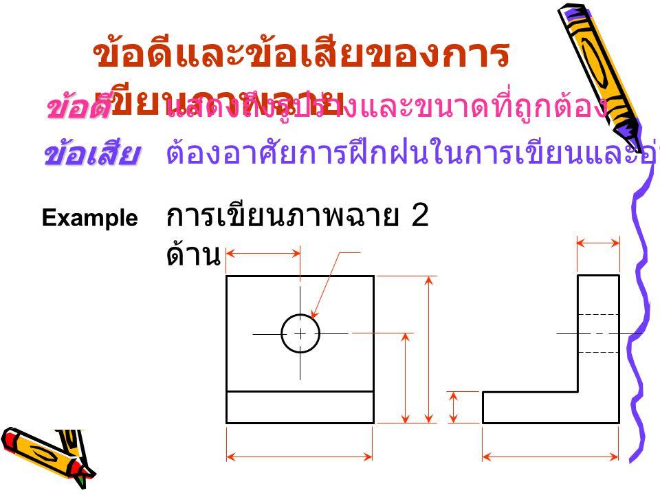 ข้อดีและข้อเสียของการ เขียนภาพฉาย แสดงถึงรูปร่างและขนาดที่ถูกต้อง ข้อดี ข้อเสีย ต้องอาศัยการฝึกฝนในการเขียนและอ่านแบบ การเขียนภาพฉาย 2 ด้าน Example
