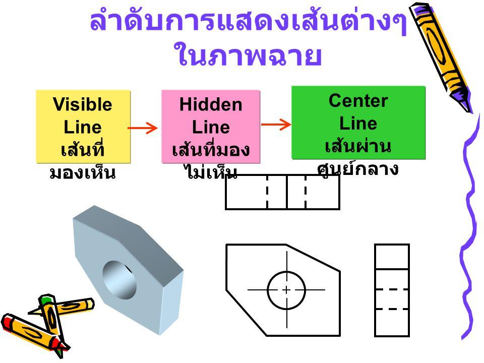 ลำดับการแสดงเส้นต่างๆ ในภาพฉาย Visible Line เส้นที่ มองเห็น Hidden Line เส้นที่มอง ไม่เห็น Center Line เส้นผ่าน ศูนย์กลาง