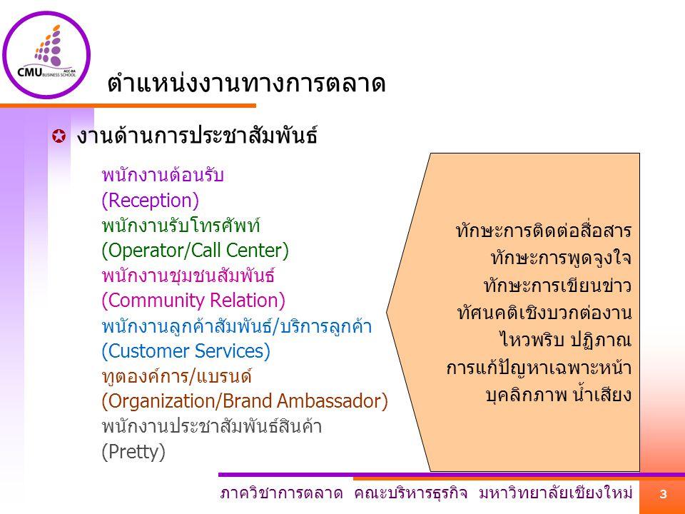 ภาควิชาการตลาด คณะบริหารธุรกิจ มหาวิทยาลัยเชียงใหม่ 4 ตำแหน่งงานทางการตลาด  งานบริหารผลิตภัณฑ์และแบรนด์ ผู้จัดการ/ผู้ช่วยผู้จัดการแบรนด์ (Brand Manager/Asst.) ผู้จัดการ/ผู้ช่วยผู้จัดการผลิตภัณฑ์ (Product Manager/Asst.) ผู้จัดการกลุ่มผลิตภัณฑ์ (Product Category Manager) นักวิเคราะห์ตลาด (Market Analyst) นักวิจัยและพัฒนาผลิตภัณฑ์ (Product Development Specialist) ผู้อำนวยการโครงการ (Project Director) ทักษะการวางแผน คาดการณ์และวิเคราะห์ อย่างเป็นระบบ การติดตามสถานการณ์ของตลาด (ผู้บริโภค คู่แข่งขัน แนวโน้ม) ทำงานเป็นทีม ปรับเปลี่ยนกลยุทธ์ และการดำเนินงาน