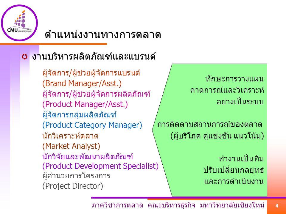 ภาควิชาการตลาด คณะบริหารธุรกิจ มหาวิทยาลัยเชียงใหม่ 5 ตำแหน่งงานทางการตลาด  งานด้านการขายและบริหารงานขาย พนักงานขายฝึกหัด (Sales Trainee) พนักงานขาย (Salesperson) พนักงานขายสำหรับลูกค้าสำคัญ (Key Account Salesperson) ผู้จัดการเขตการขาย (Sales District Manager) ผู้จัดการภูมิภาค/เขตการขาย (Regional/Zone Sales Manager) ผู้จัดการขายระดับประเทศ (National/Country Sales Manager) ทักษะการติดต่อสื่อสาร ความรู้เกี่ยวกับตัวผลิตภัณฑ์ การจัดการเวลา ทักษะการเจรจาต่อรอง ทักษะการสร้างความสัมพันธ์ เทคนิคการกระตุ้นการซื้อ ทักษะการแก้ปัญหาเฉพาะหน้า เป็นการขายตามเขตการขาย ทั้งผู้บริโภคและตลาดองค์การ