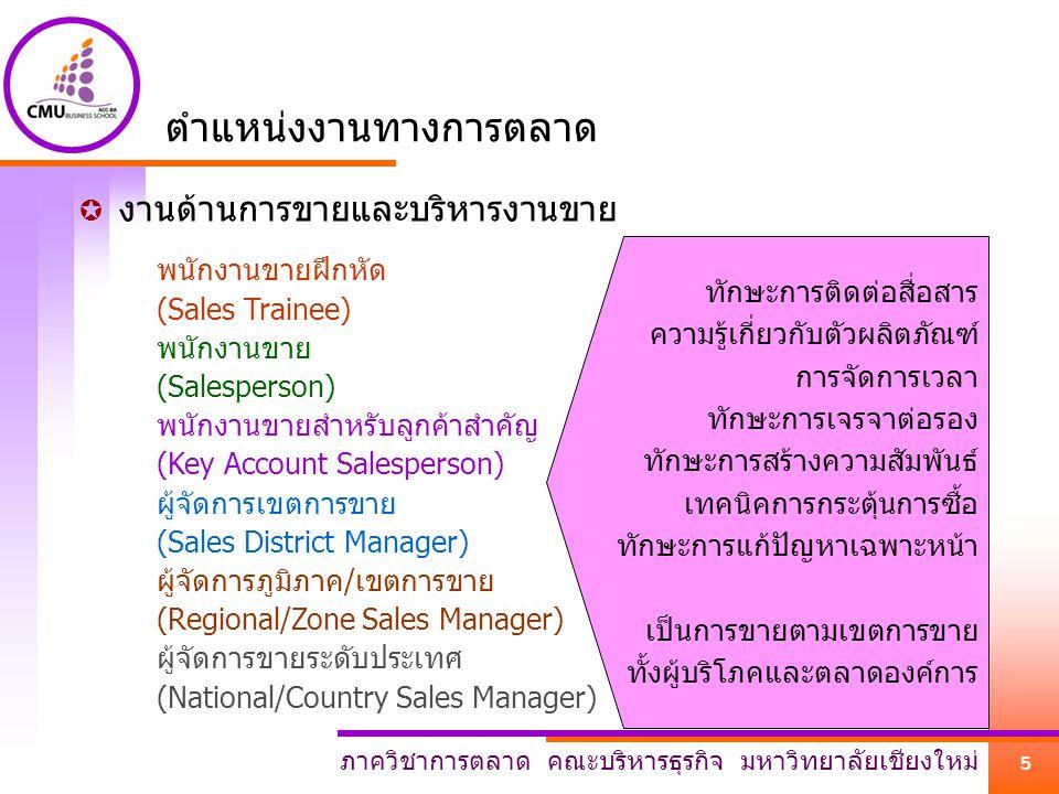 ภาควิชาการตลาด คณะบริหารธุรกิจ มหาวิทยาลัยเชียงใหม่ 6 ตำแหน่งงานทางการตลาด  งานด้านการค้าปลีก (และการบริการ) พนักงานขายในร้านค้าปลีก (Retail Salesperson) พนักงานบริการ (Service Staff) ผู้จัดการแผนก (Department Manager) ฝ่ายจัดซื้อ (Purchaser/Merchandiser) ผู้จัดการร้านค้า (Store Manager) ผู้จัดการเขต/ภูมิภาค (Zone/Regional Manager) ทักษะการขาย ความรู้เกี่ยวกับผลิตภัณฑ์ การจัดและนำเสนอผลิตภัณฑ์ ความสามารถในการจัดการผลิตภัณฑ์ การวิเคราะห์ความต้องการของลูกค้า จิตบริการ มีทั้งการค้าปลีกในร้านค้าปลีก และการนำเสนอผลิตภัณฑ์บริการ